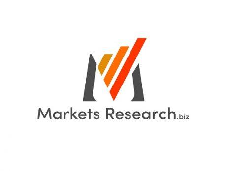 Global Nano Therapy Market Forecast period 2020-2026 Nanoprobes, Nanospectra Biosciences, Parvus Therapeutics