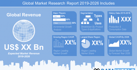 Nano-Metal Oxides Market 2020 | Worldwide Opportunities, Driving Forces, Future Potential 2026: Eprui Nanomaterials, Reinste, Baikowski, ABC Nanotech, AMAG Pharmaceuticals, Chengyin Technology etc.