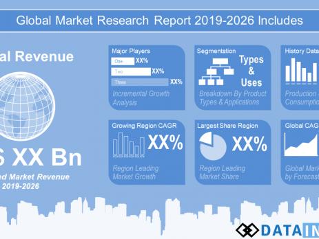 Nano-Metal Oxides Market 2020 | Worldwide Opportunities, Driving Forces, Future Potential 2026: Eprui Nanomaterials, Reinste, Baikowski, ABC Nanotech, AMAG Pharmaceuticals, Chengyin Technology etc.