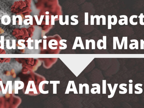 Impact of COVID-19 On Nano-enabled Packaging Market Analysis, Strategies And Growth Opportunities Up To 2029